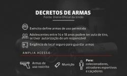 STJ reduz pena de condenado com base em decreto de armas