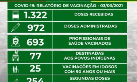 Canaã recebe mais 218 vacinas do Governo Federal
