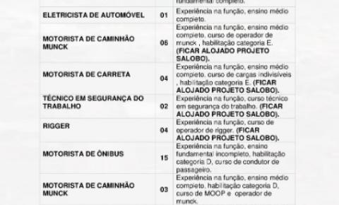 Canaã dos Carajás: veja as vagas de emprego desta sexta-feira (20)